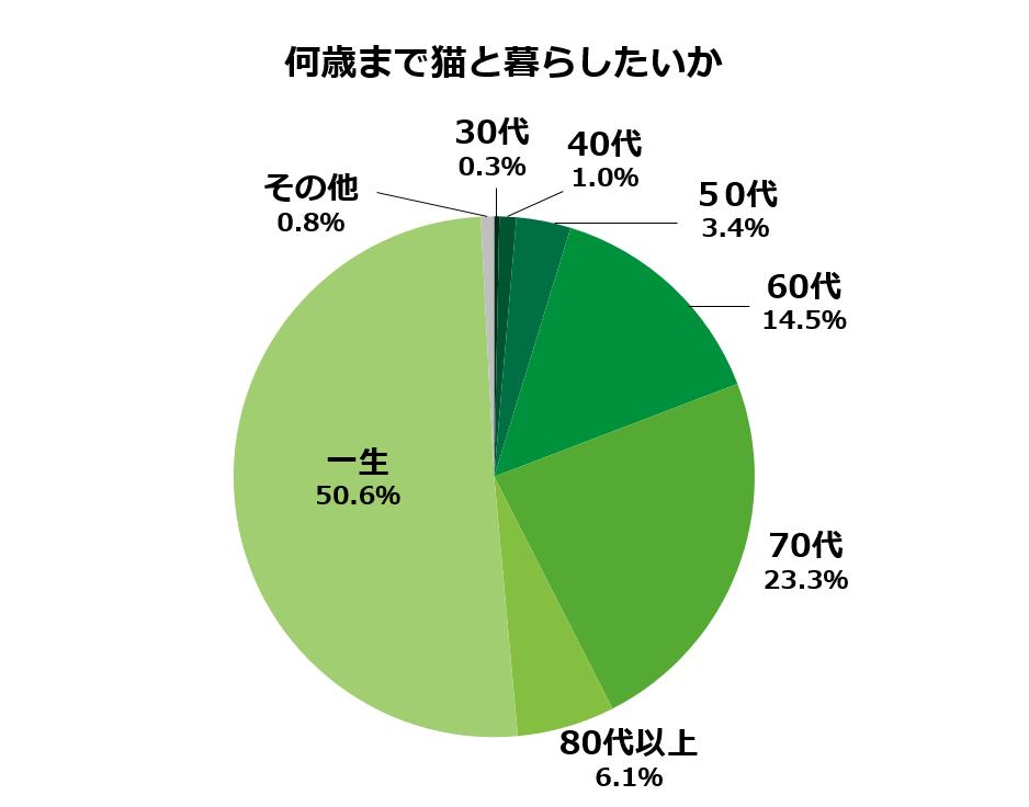 https://www.anicom-sompo.co.jp/news/images/07_nansaimade.png