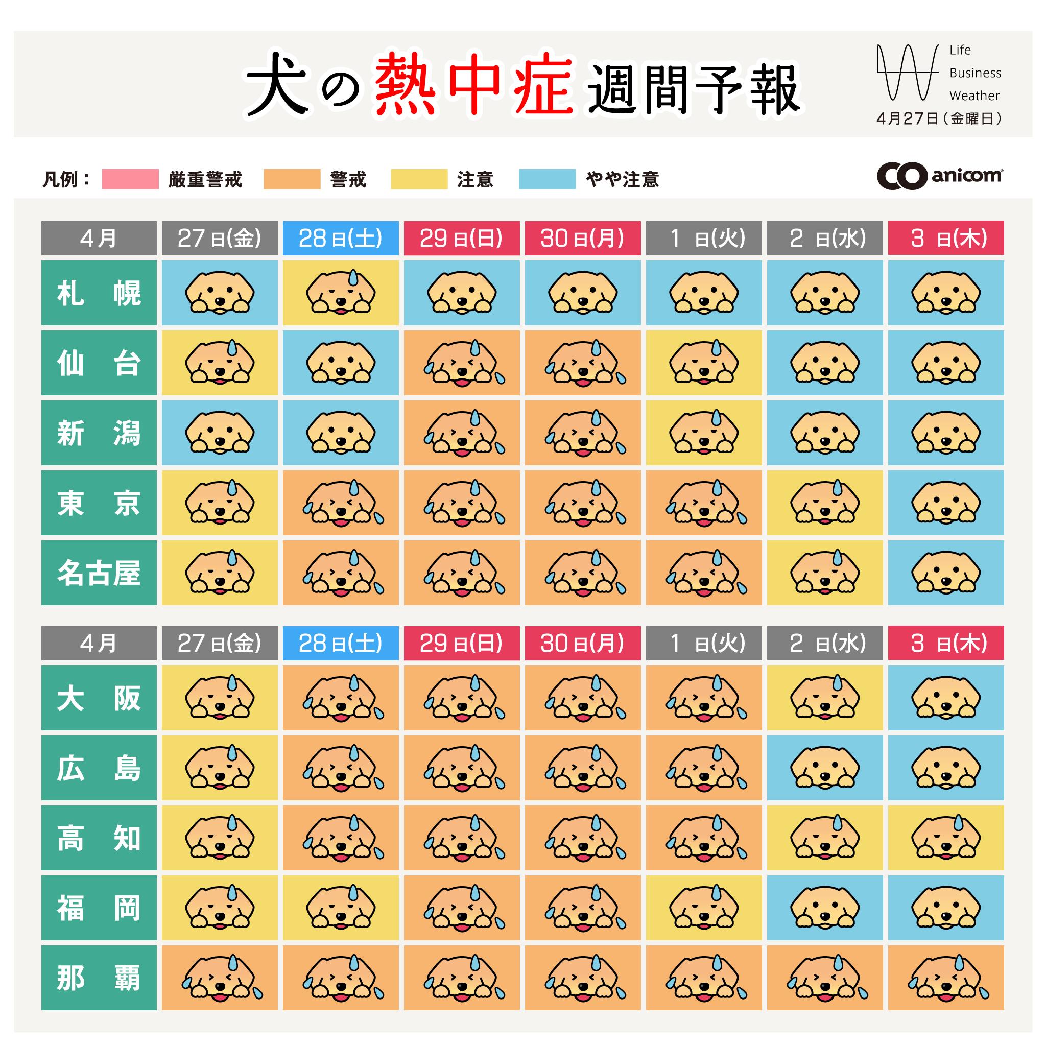 予報 大田 区 天気